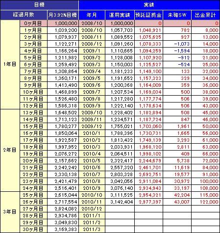 20101128_table.JPG