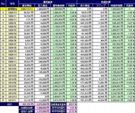 20101205_pf_table.JPG