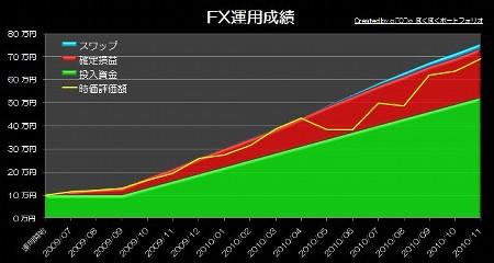 20101208_pf_edge_graph.JPG