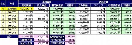 20101214_pf_kk_table.JPG