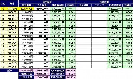 20101220_pf_rhyme_table.JPG