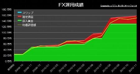 20101227_pf_gaora_graph.JPG