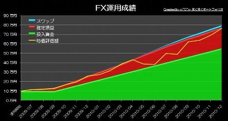 20110105_pf_edge_graph.JPG