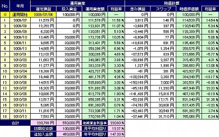 20110105_pf_edge_table.JPG