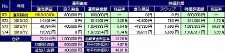 20110117_pf_ruu_table.JPG