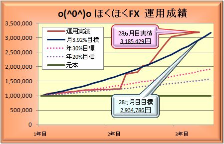 20110130_pf_graph.JPG
