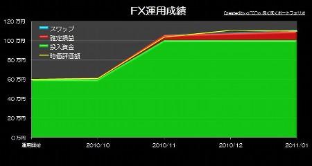 20110203_pf_ruu_graph.JPG