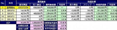 20110203_pf_ruu_table.JPG