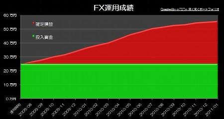 20110214_pf_ki_graph.JPG