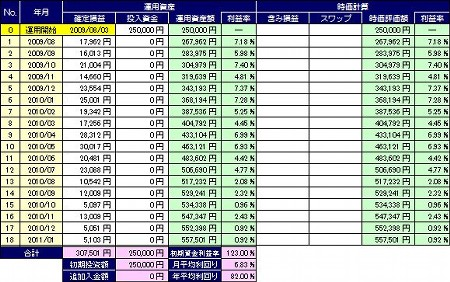 20110214_pf_ki_table.JPG