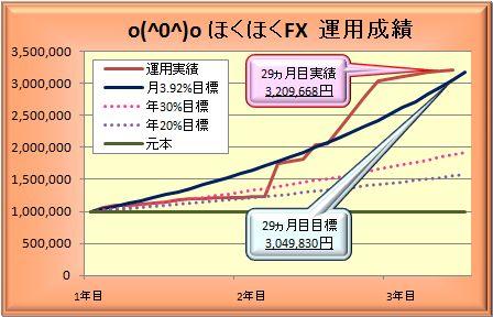 20110227_graph.JPG