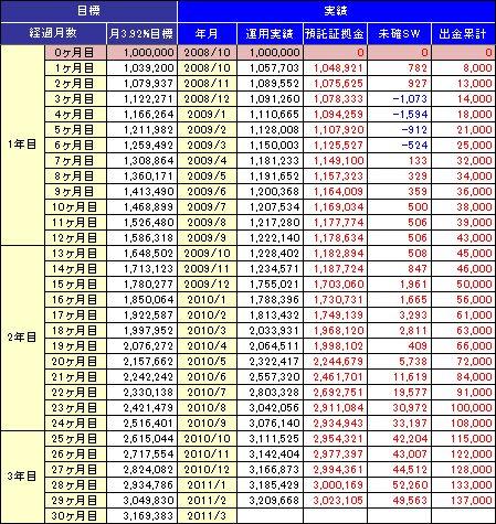 20110227_table.JPG