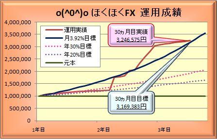 20110327_graph.JPG