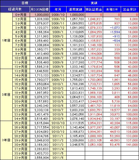 20110327_table.JPG
