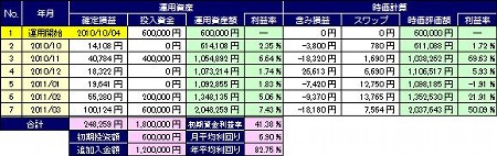 20110418_pf_ruu_table.JPG