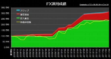 20110508_pf_graph.JPG