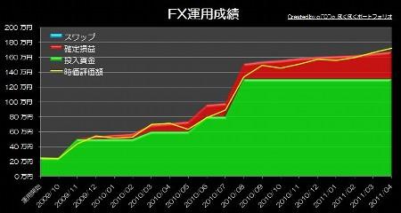 20110509_pf_gaora_graph.JPG