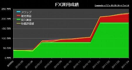 20110524_pf_kk_graph.jpg