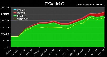 20110607_pf_mra_graph.jpg