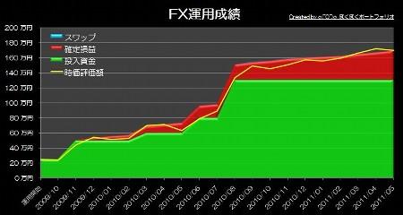 20110613_pf_gaora_graph.jpg