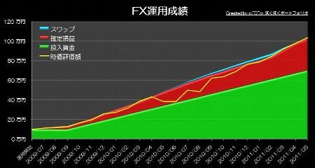 20110621_pf_edge_graph.jpg