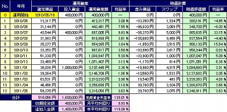 20110622_pf_kk_table.jpg