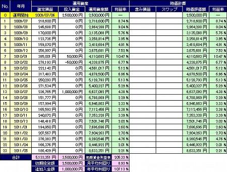 20110624_pf_rhyme_table.jpg