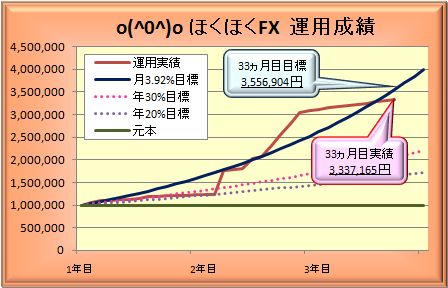 20110626_graph.jpg