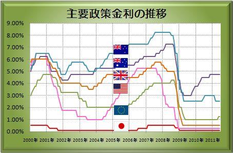 20110628_interest.jpg