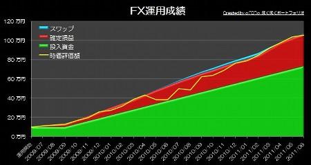 20110719_pf_edge_graph.jpg