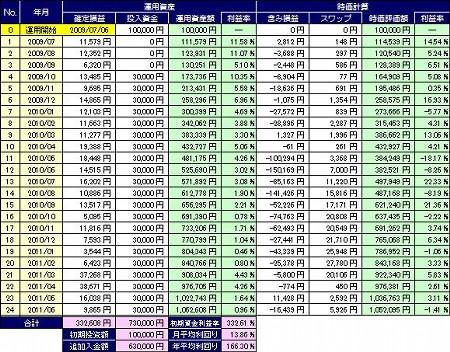 20110719_pf_edge_table.jpg