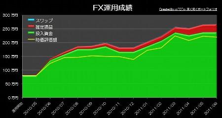 20110720_pf_mra_graph.jpg