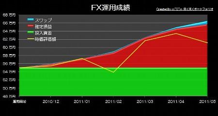 20110721_pf_greg_graph.jpg