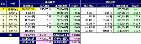 20110721_pf_greg_table.jpg