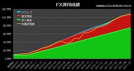 20110819_pf_edge_graph.jpg