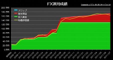 20110822_pf_gaora_graph.jpg