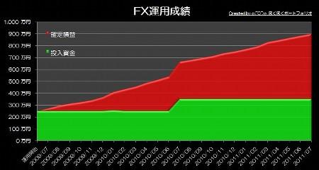 20110901_pf_rhyme_graph.jpg