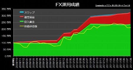 20110904_pf_graph.jpg