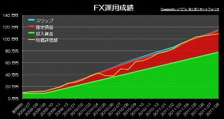 20110912_pf_edge_graph.jpg