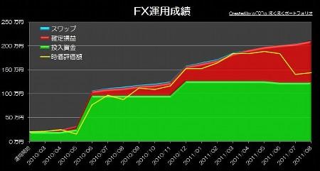 20110921_pf_ts_graph.jpg