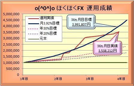 20110925_graph.jpg