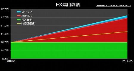 20110927_pf_pepe_graph.jpg