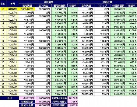 20111018_pf_gaora_table.jpg