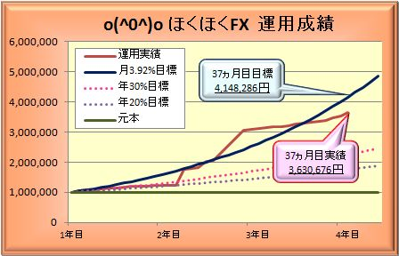 20111030_graph.jpg