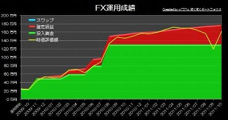 20111118_pf_gaora_graph.jpg