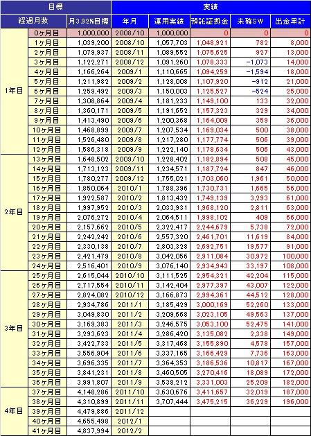 20111127_table.jpg