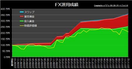 20120101_pf_graph.jpg