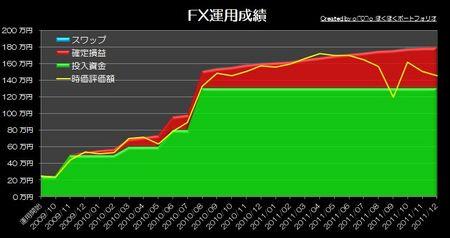 20120102_pf_gaora_graph.jpg