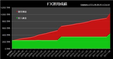 20120106_pf_rhyme_graph.jpg