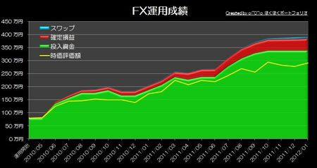 20120203_pf_mra_graph.jpg